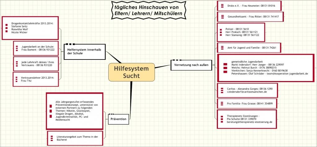 Suchtprävention_2013 (3) (2)